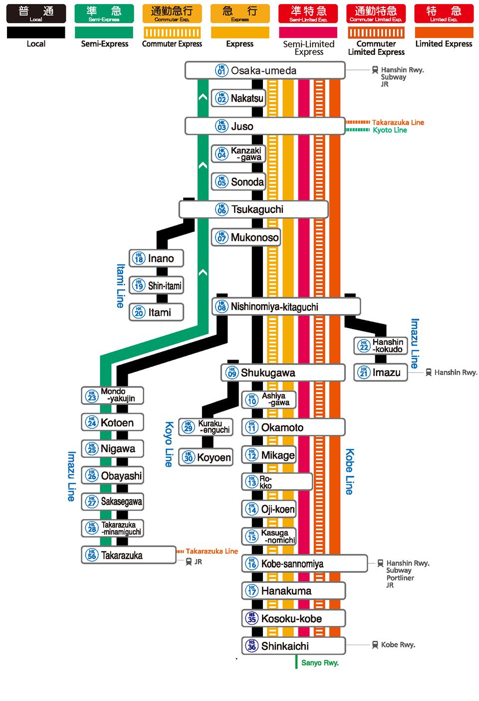 Q Line Subway Map.Hankyu Railway