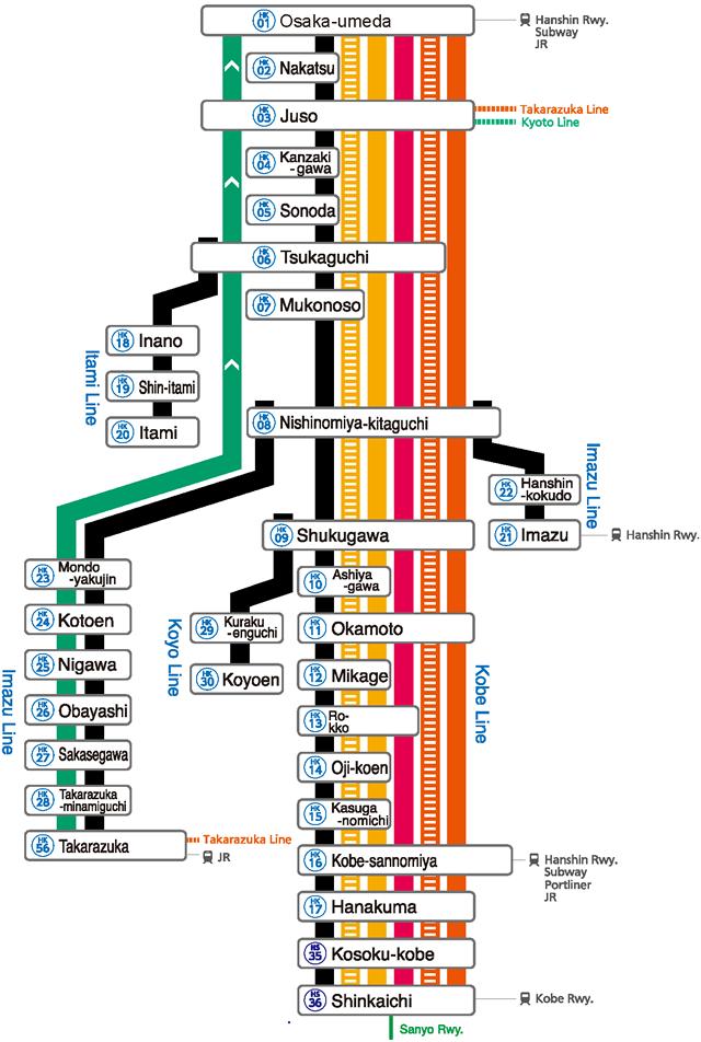 Subway Map Kyoto English.Route Map Traffic Hankyu Railway