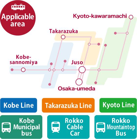 Advantageous tickets|Tickets|Hankyu Railway